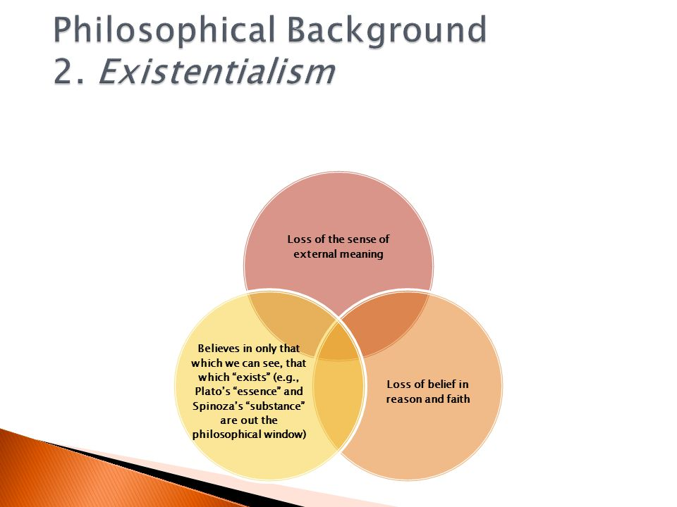 Loss of the sense of external meaning Loss of belief in reason and faith Believes in only that which we can see, that which exists (e.g., Plato's essence and Spinoza's substance are out the philosophical window)