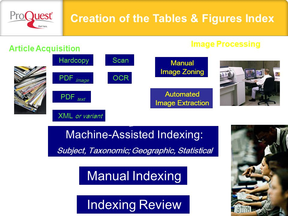 Deep Indexing of Objects Categorization What type of object is represented...