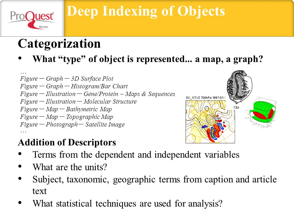 Selection of other relevant data May help researcher filter search results Include: –Presence of a predictive model –Indication of data display in color –Number of figure panels Deep Indexing of Research Material