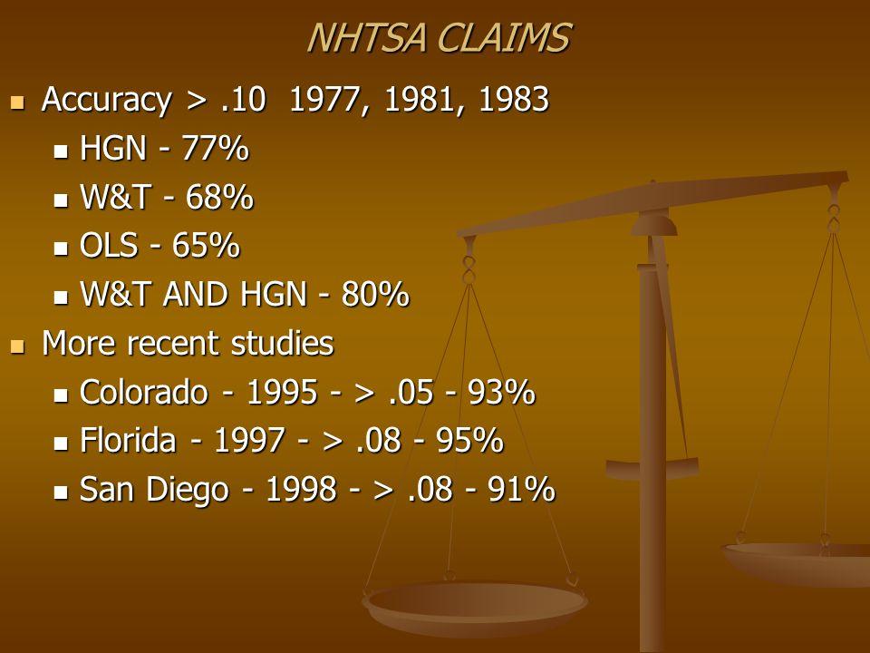 Dr.Cole's key points 1977 1977 47% false impaired -.10 standard.