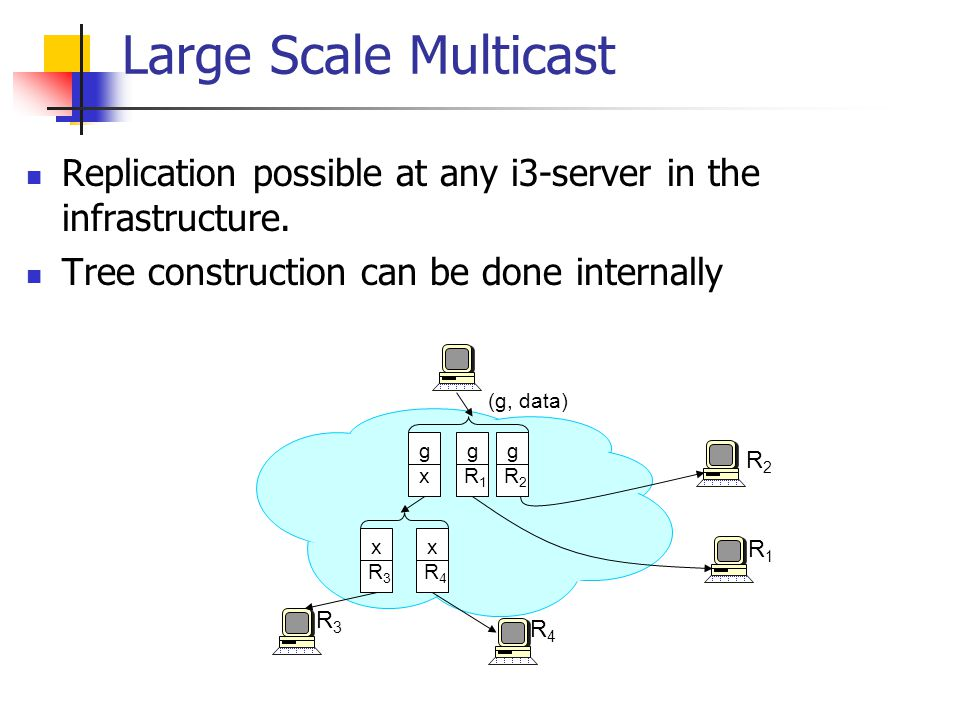 Requirements for substrate Robustness, Scalability, Efficiency, Stability.