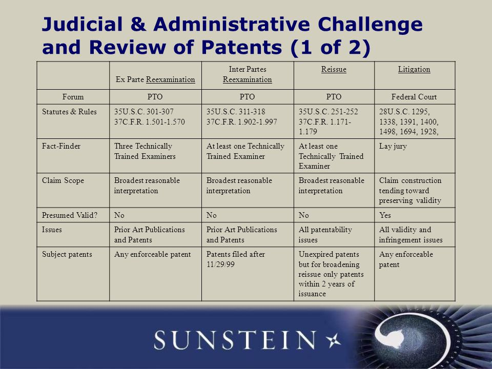 Ex Parte Reexamination Inter Partes Reexamination ReissueLitigation ForumPTO Federal Court Who may useAnyoneAnyone except patent owner Patent owner, inventorPatent owner, exclusive licensee, an accused infringer threatened with suit AppealNo appeal by third party requester, but appeal by patent owner to BPAI and Federal Circuit or civil action BPAI and Federal CircuitAppeal by patent owner to BPAI and Federal Circuit or civil action Federal Circuit Scope of challenger involvement Written request for reexamination, response if patent owner statement filed Written request and responsive comments within thirty days of patent owner filings ProtestDiscovery, live testimony, motion practice, multi-million dollar budget Patent owner Interviews with examiner YesNoYes---------- © Robert M.