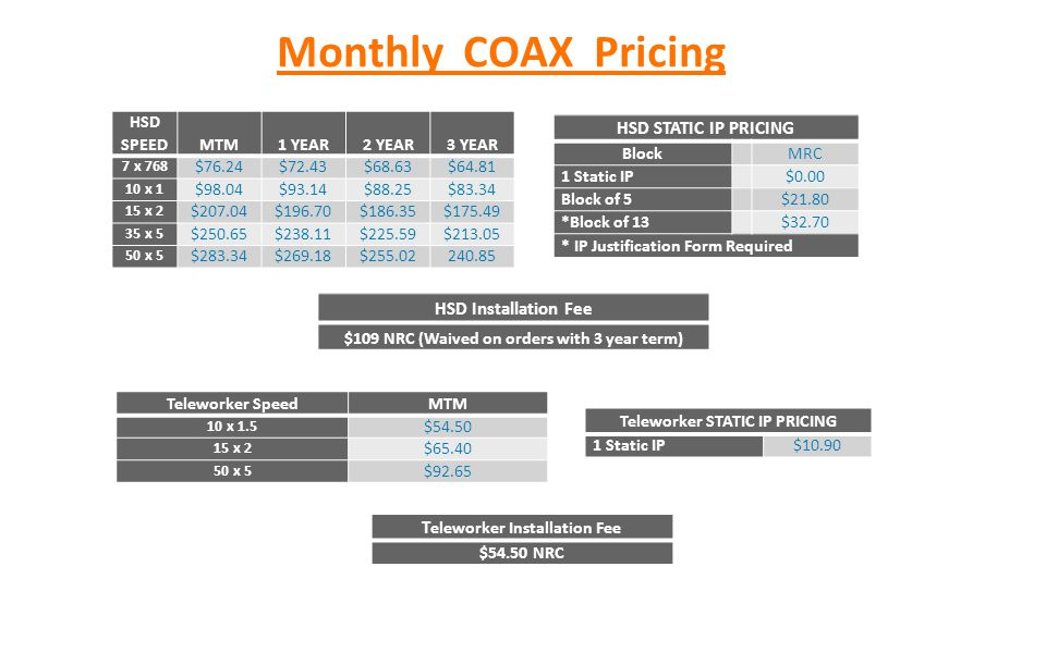 Other Stuff COAX 1 Year term with month-to-month rate renewal thereafter Includes 300x20M in certain markets Includes Brighthouse, InSight, NewWave, and DukeNet's networks Coax monthly pricing includes FISPA monthly fees 5