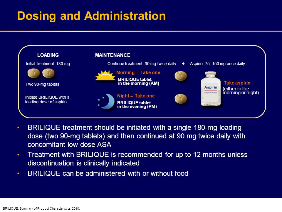 Clinical Summary of BRILIQUE Based on PLATO BRILIQUE significantly reduces the combined risk of CV death, MI, or stroke vs clopidogrel in patients with ACS BRILIQUE significantly reduces CV mortality vs clopidogrel The absolute risk reduction with BRILIQUE vs clopidogrel starts early and continues to build over the full 1 year of treatment BRILIQUE is effective in a broad spectrum of ACS patients There is no increase of overall major bleeding with BRILIQUE vs clopidogrel –No increase in life-threatening/fatal bleeding with BRILIQUE vs clopidogrel –Major and minor bleeding was more common with BRILIQUE vs clopidogrel –Non-CABG-Major bleeding was more common with BRILIQUE vs clopidogrel There are more dyspnoea-related events associated with BRILIQUE vs clopidogrel, however most events were mild to moderate in intensity and often resolved without a need for treatment BRILIQUE: Summary of Product Characteristics, 2010.
