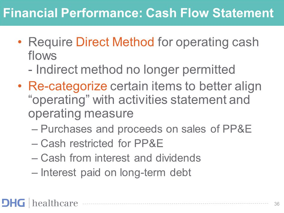 37 Cash Flow Statement Cash Flows from Operating Activities Cash received from service recipients Cash received from donors Cash paid to employees Cash paid to vendors Purchase of property and equipment Proceeds on sale of property and equipment Contributions restricted for property and equipment Net cash from operating activities Cash Flows from Investing Activities Cash received from interest and dividends Purchase of investment assets Proceeds from sale of investments Net cash from investing activities Cash Flows from Financing Activities Payments of principal on long-term debt Interest paid on long-term debt Contributions restricted for endowment Net cash from financing activities Net increase in cash Cash at the beginning of year Cash at end of year