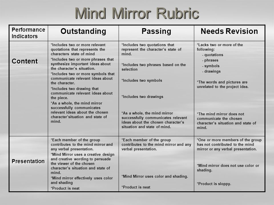 Mind Mirror   In groups, you are now going to collaboratively create a mind mirror for 1 of the two characters in the song, The Hardest Part of Love   The Mind Mirror should show the character's situation, thoughts, concerns, wishes, dreams, or dilemmas.