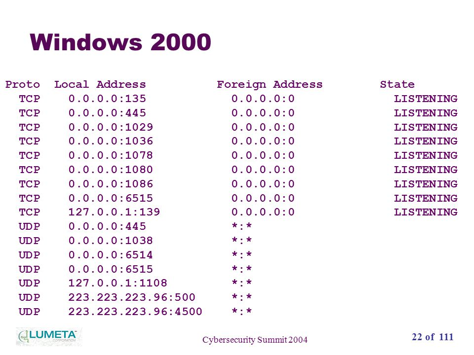 23 of 111 Cybersecurity Summit 2004 Windows XP: this laptop, pre- SP2 Proto Local Address Foreign Address State TCP ches-pc:epmap ches-pc:0 LISTENING TCP ches-pc:microsoft-ds ches-pc:0 LISTENING TCP ches-pc:1025 ches-pc:0 LISTENING TCP ches-pc:1036 ches-pc:0 LISTENING TCP ches-pc:3115 ches-pc:0 LISTENING TCP ches-pc:3118 ches-pc:0 LISTENING TCP ches-pc:3470 ches-pc:0 LISTENING TCP ches-pc:3477 ches-pc:0 LISTENING TCP ches-pc:5000 ches-pc:0 LISTENING TCP ches-pc:6515 ches-pc:0 LISTENING TCP ches-pc:netbios-ssn ches-pc:0 LISTENING TCP ches-pc:3001 ches-pc:0 LISTENING TCP ches-pc:3002 ches-pc:0 LISTENING TCP ches-pc:3003 ches-pc:0 LISTENING TCP ches-pc:5180 ches-pc:0 LISTENING UDP ches-pc:microsoft-ds *:* UDP ches-pc:isakmp *:* UDP ches-pc:1027 *:* UDP ches-pc:3008 *:* UDP ches-pc:3473 *:* UDP ches-pc:6514 *:* UDP ches-pc:6515 *:* UDP ches-pc:netbios-ns *:* UDP ches-pc:netbios-dgm *:* UDP ches-pc:1900 *:* UDP ches-pc:ntp *:* UDP ches-pc:1900 *:* UDP ches-pc:3471 *:*