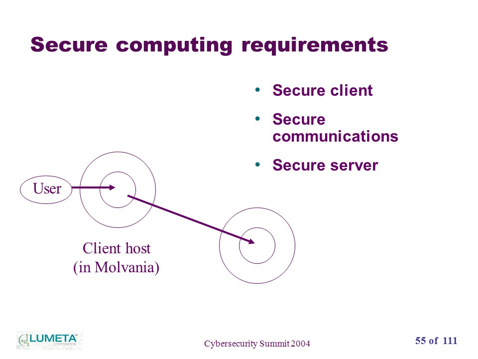56 of 111 Cybersecurity Summit 2004 Secure client You don't have that You probably can't have that It would be expensive and inconvenient if you do have it