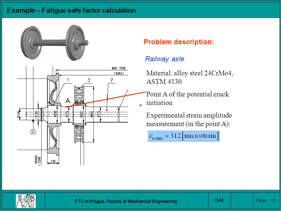 CTU in Prague, Faculty of Mechanical Engineering DAF Page 14 Example – continuation http://fatiguecalculator.com