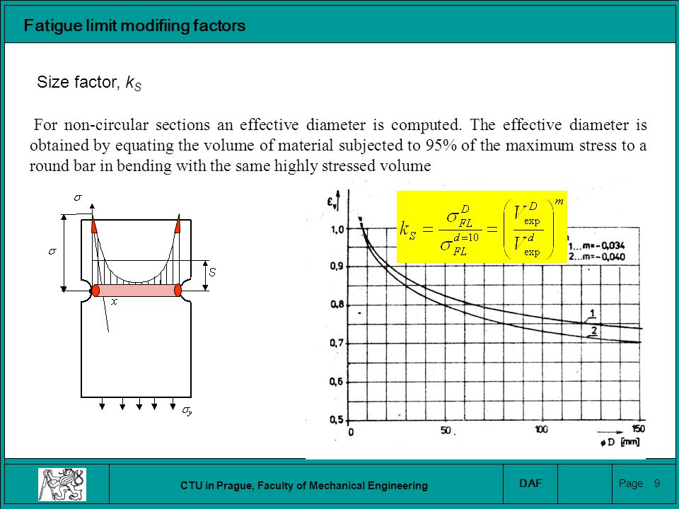 CTU in Prague, Faculty of Mechanical Engineering DAF Page 10 Fatigue limit modifiing factors Surface treatment factor, k T
