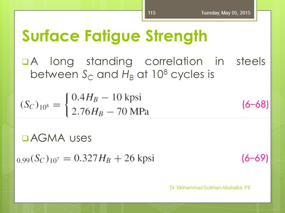 Surface Fatigue Strength  Incorporating design factor into Eq.