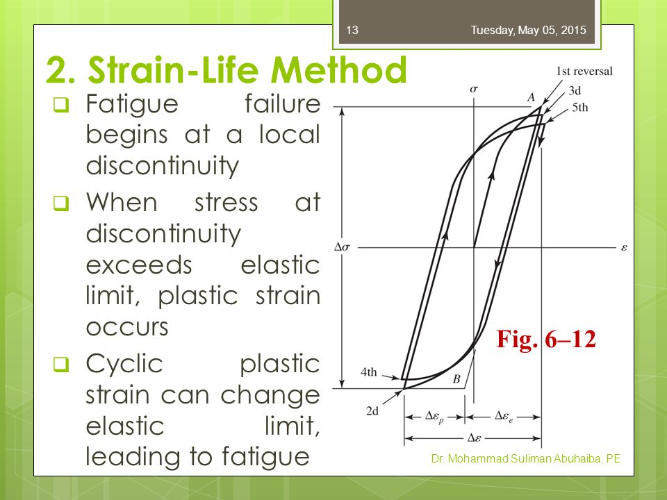Relation of Fatigue Life to Strain  Figure 6–13: relationship of fatigue life to true-strain amplitude  Fatigue ductility coefficient  F = true strain at which fracture occurs in one reversal (point A in Fig.