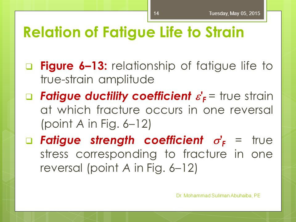 Relation of Fatigue Life to Strain Dr.Mohammad Suliman Abuhaiba, PE Fig.