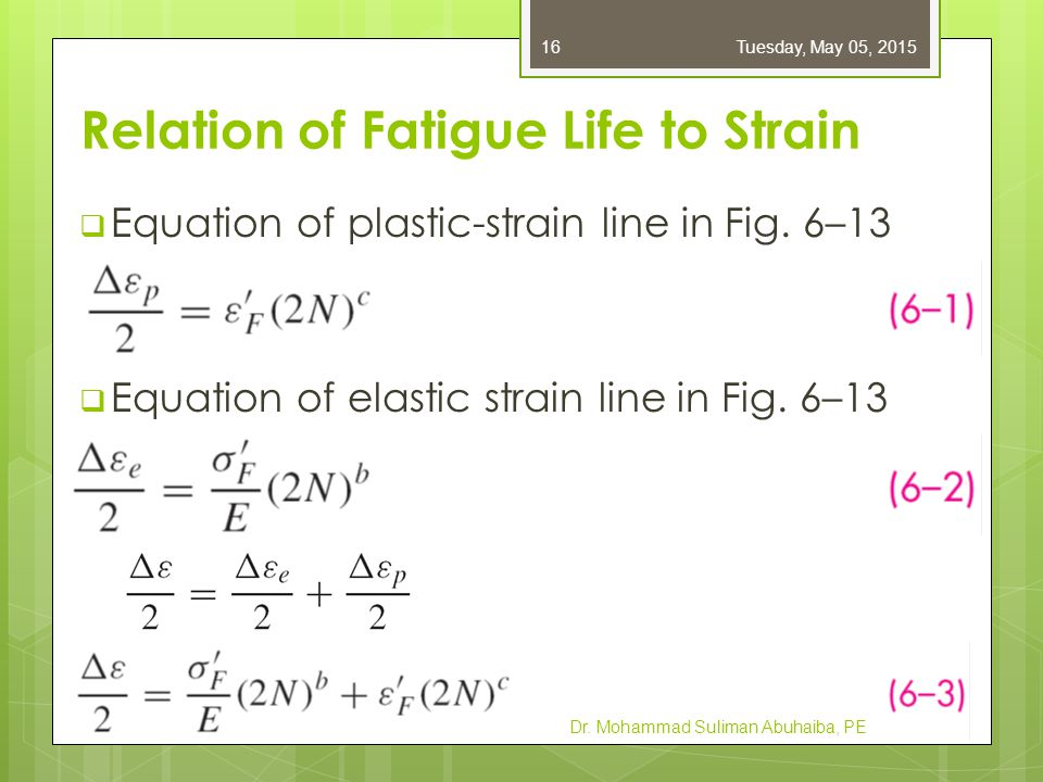  Fatigue ductility exponent c = slope of plastic-strain line  2N stress reversals = N cycles  Fatigue strength exponent b = slope of elastic-strain line Dr.