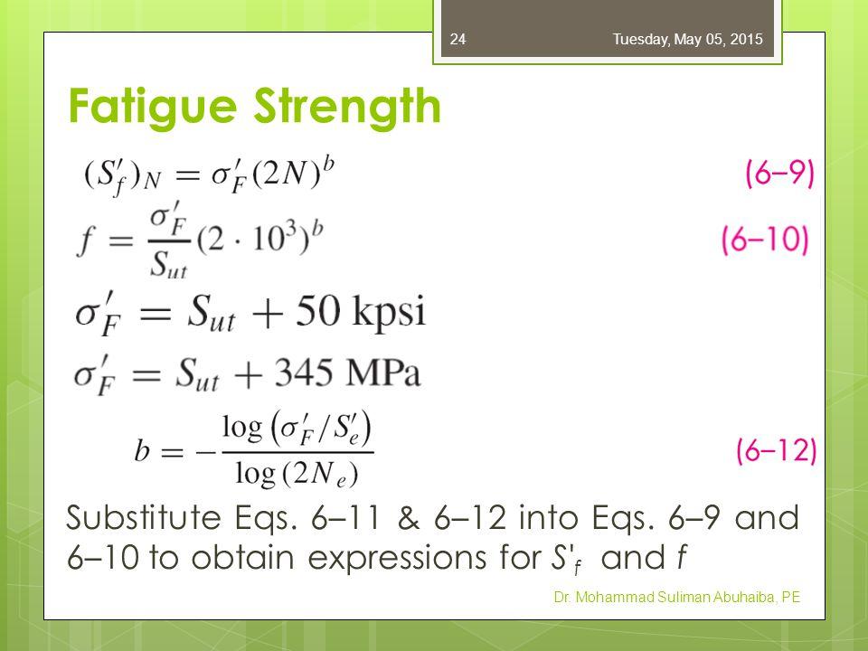 Fatigue Strength Fraction f  Plot Eq.