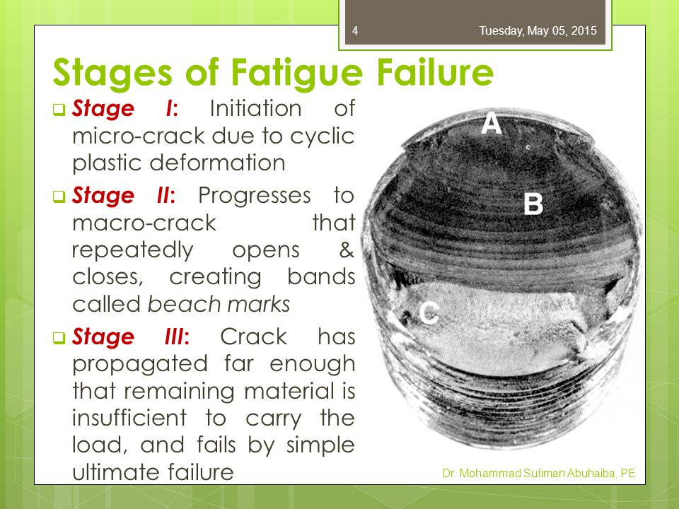 Fatigue Fracture Example Dr.