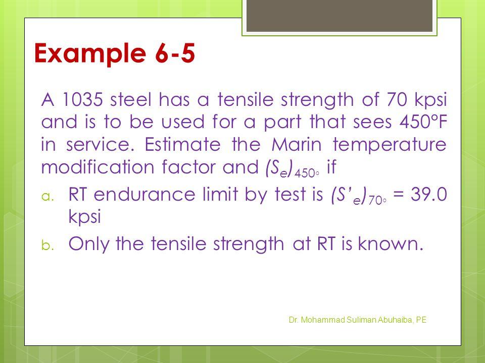 Reliability Factor k e  Fig.