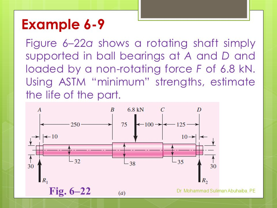 Characterizing Fluctuating Stresses  The S-N diagram is applicable for completely reversed stresses  Other fluctuating stresses exist  Sinusoidal loading patterns are common, but not necessary Dr.