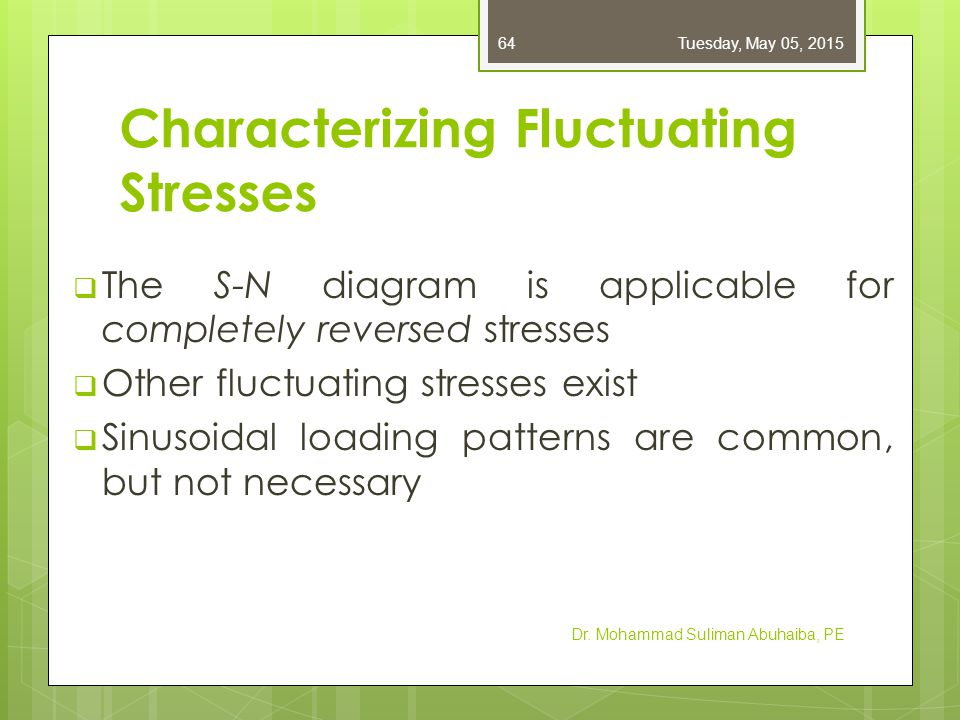 Fluctuating Stresses Dr.