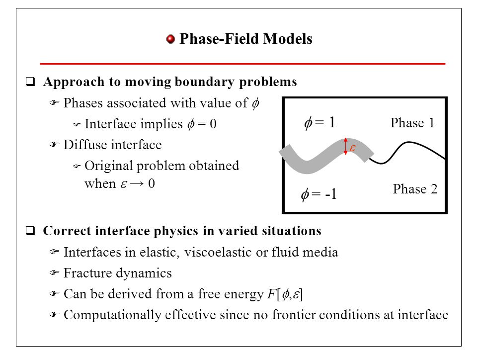 Examples  Canham-Helfrisch energy  Multiscale modelling  Phase separation of elastic phases  Dendritic growth