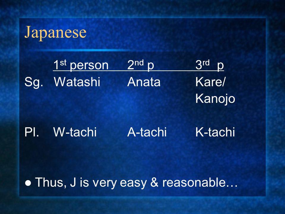 Japanese – 1 st p sg: morphs 'watashi' 私 – わたし Reduced from 'watakushi' 私 - わたくし Often 'reduced' to: 'wadasu' わだす ( 東北訛り - men) 'washi' わし old men 'wai,wate,ate' わい、わて、あて men 'wa' わ ( 青森 : m/f; 愛媛 : 年配の男性 / 二人称 ) 'wan, wa-' ワン、ワー ( 沖縄方言 -men) 'atashi' あたし young women 'atai' あたい women very informal