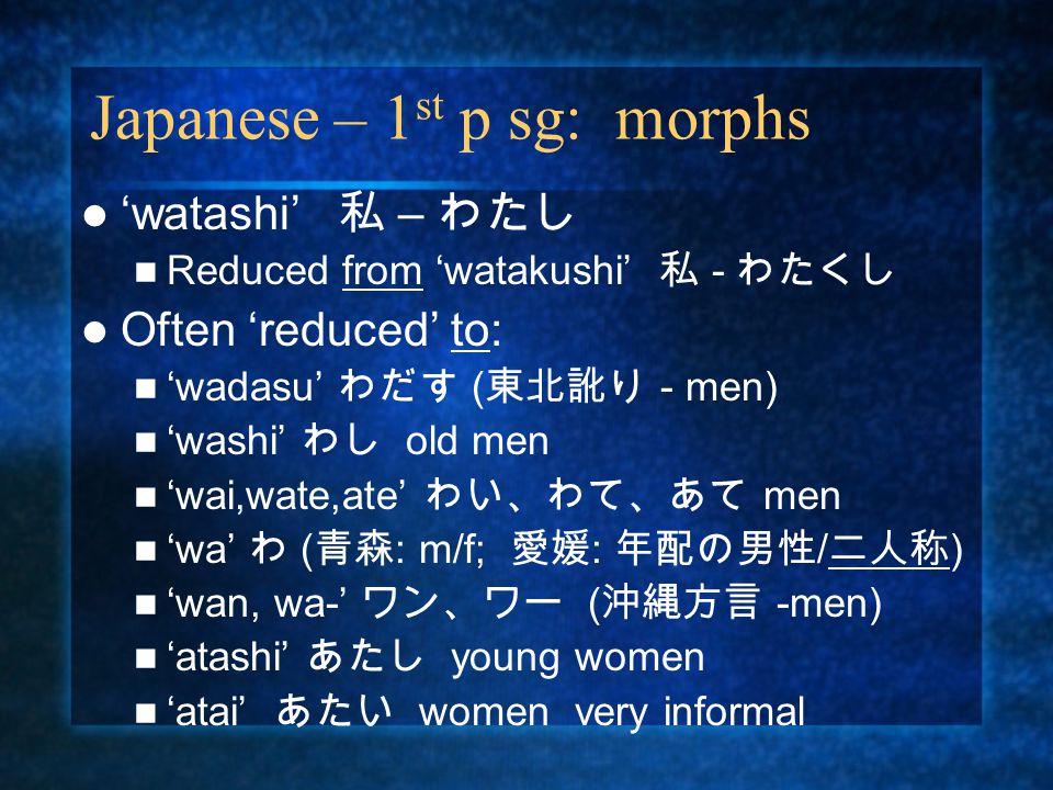 Germanic 'morphs' EnglishI DeutschIch DutchIk DanskJeg SvenskJag NorskJeg/Eg IcelandicÉg Old EnglishIc