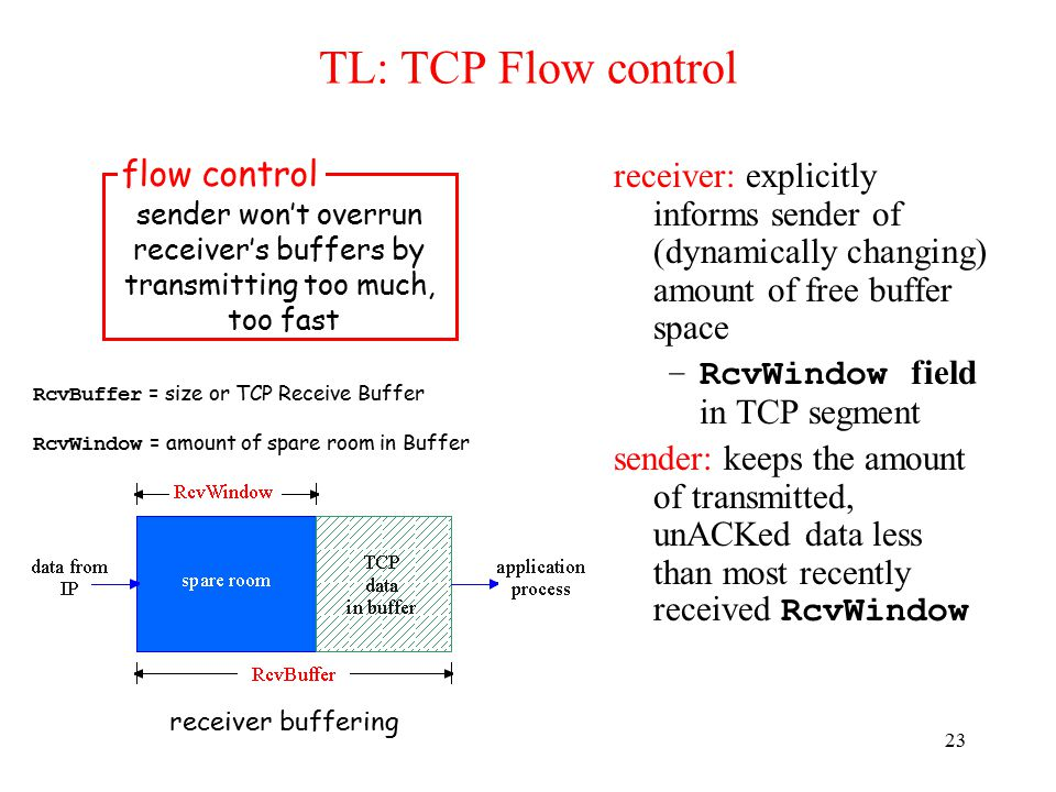24 TL: TCP Flow control What happens if window is 0.