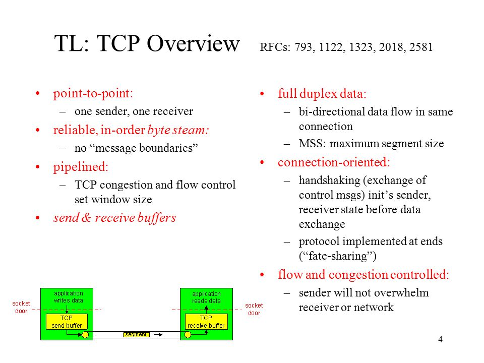5 TL: TCP header source port # dest port # 32 bits application data (variable length) sequence number acknowledgement number rcvr window size ptr urgent data checksum F SR PAU head len not used Options (variable length) URG: urgent data (generally not used) ACK: ACK # valid PSH: push data now (generally not used) RST, SYN, FIN: connection estab (setup, teardown commands) # bytes rcvr willing to accept counting by bytes of data (not segments!) Internet checksum (as in UDP)