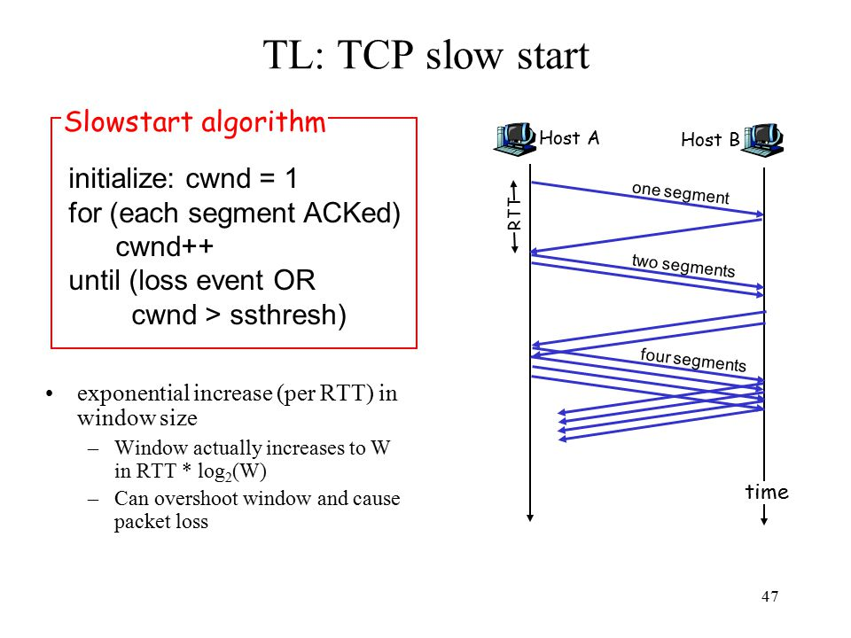 48 TL: TCP slow start example 1 One RTT One pkt time 0R 2 1R 3 4 2R 5 6 7 8 3R 9 10 11 12 13 14 15 1 23 4567