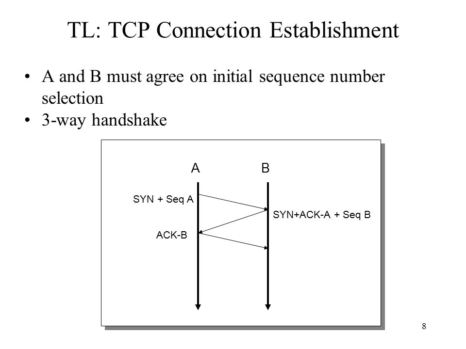 9 TL: TCP Sequence Number Selection Why not simply chose 0.