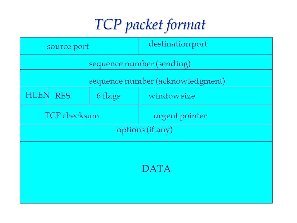TCP fields, comments  Header: 20 bytes minimum  data : 2 16 - 20(IP header) - 20(TCP header) = 65495 bytes maximum  port - TCP customer; i.e., FTP, email, etc.