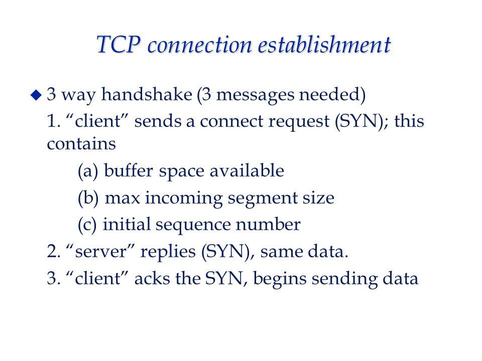TCP connection establishment clientserver syn ack