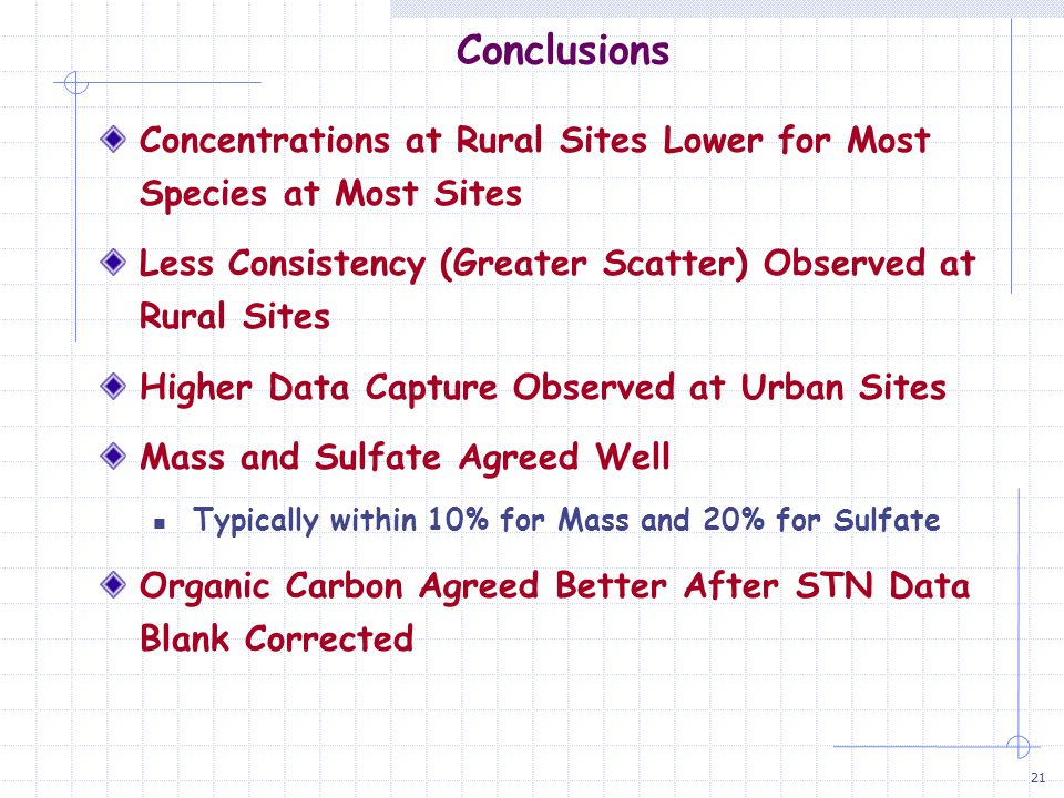 22 Species at Higher Concentrations Agree Better MDL & Blanks Potential Issue Between Network Agreement Site-to-Site Variations Observed for All Species Even After a Thorough Review of the Data and Outliers Questionable Data Still Remain Factor of 2 Difference not Observed Between STN and IMPROVE EC Conclusions (cont'd)