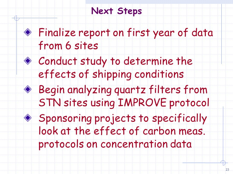 24 Expanding IMPROVE collocation to nine additional STN sites in 2003/2004 New York City Atlanta Pittsburgh Birmingham Detroit Chicago Houston (SS) Riverside-Rubidoux Fresno (SS) Next Steps