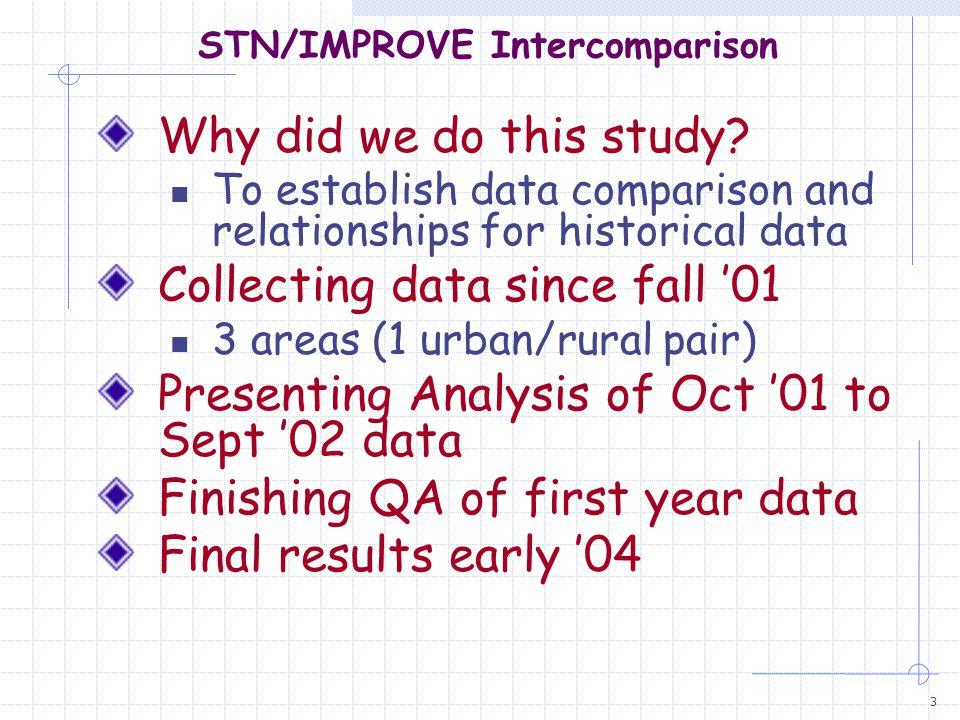 4 STN/IMPROVE Intercomparison