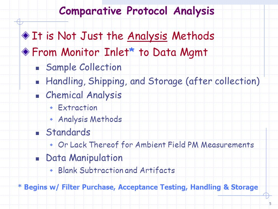 6 How Protocols Might Affect Results Between Networks * Inlets  Effect on Slope of Efficiency Curve and Cutpoint Flow Rate Differences  Effect of Pressure Drop, Face Velocity and Residence Time Influences Collection of Semi-Volatiles Negative vs Positive Artifacts Blank Values Likely Different * Not an Exhaustive List