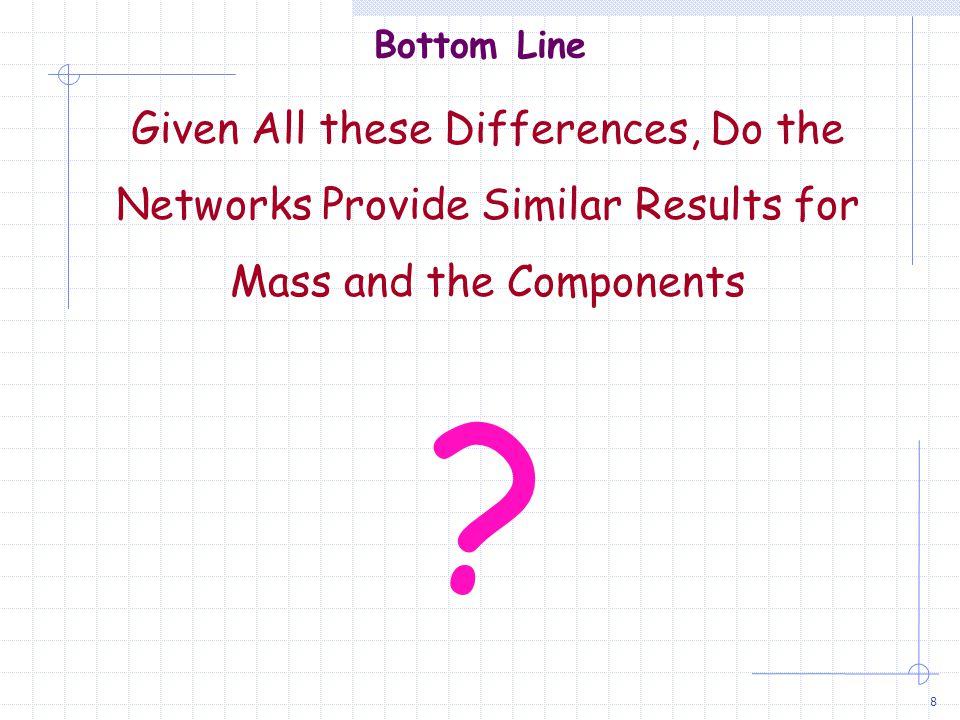 9 Median Ratio of STN/IMPROVE