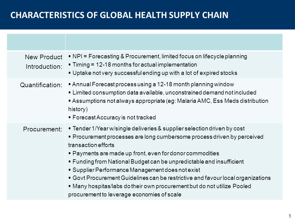 6 CHARACTERISTICS OF GLOBAL HEALTH SUPPLY CHAIN Storage:  Utlize CMS concept - central distribution to provincial warehouses & sites  Require sufficient space to store upto 12 months of inventory  Poor storage facilities and in many cases insufficient storage  Storage & Distribution costs are based on % of commodity prices not activity based costs  CMS are typically parastatal and can be very bureaucratic with no revenue recovery models Inbound/Outboun d Logistics Distribution:  Customs Clearance can be cumbersome /Product waivers required for some commodities  Different trucks used for different commodities, no optimization of transportation /routes  Cold Chain challenges in rural areas  Reverse Logistics doesn't occur very effectively Inventory Mgmt:  High buffer stock levels - typically 2-3 months at site, 2-3 months at provincial level and 6 months= at central  Inventory Balancing /Redistribution doesn't happen very well and is usually through an informal process  Little or no proactive management or tracking of Excess, Expired & Stockouts  Ongoing Shortages of commodities such as gloves, due to inaccurate ess meds lists  Stock outs monitored at National Level not so much as site level  ARVs tend to have excess/expired as opposed to shortages  Many times stock turns up in Private Sector Clinics