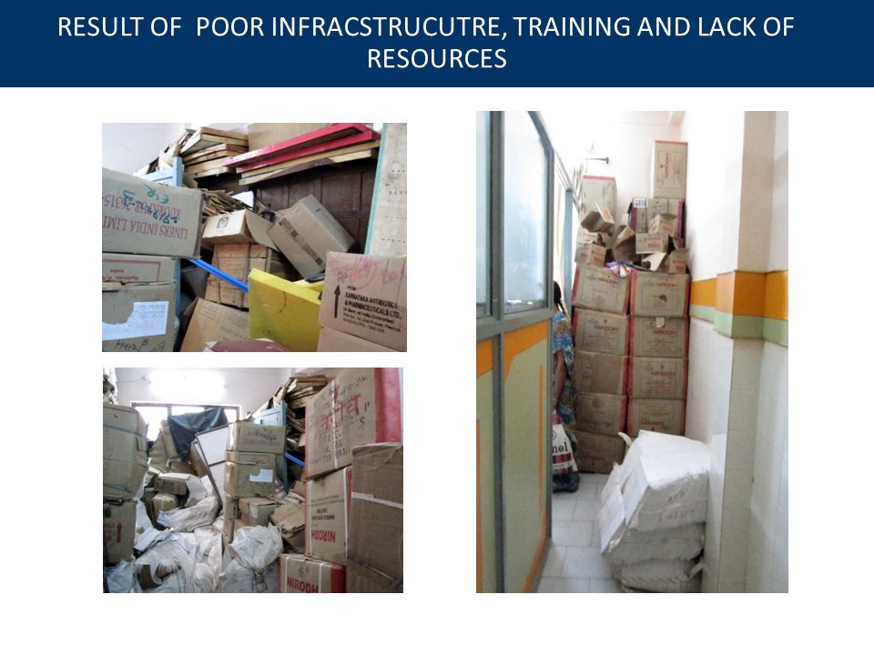 BIGGEST IMPACT OF ALL: APPROX 2/3 OF SELECTED MEDS ARE UNAVAILABLE IN PUBLIC HEALTH FACILITIES ON AVERAGE AT ANY TIME* Average availability = 34.9% in the public sector and 63.2% in the private sector *across developing world excluding LAC/Caribbean Source: WHO, Health Action International, United Nations MDG8 Report