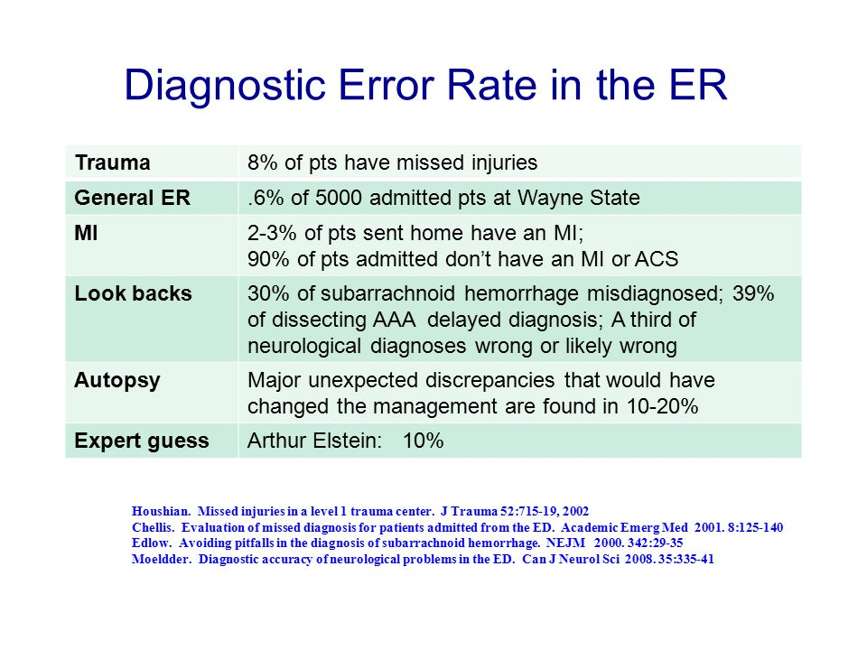 Conditions that Promote error in the ER Uncertainty everywhereLow signal-to-noise ratio High decision densityPoor feedback High cognitive loadHandoff problems Novel situationsShift work factors Time constraintsConstant interruptions (10/hr) Tight couplingPhysical and emotional stress Workload stress Violation-producing conditions: under\over confidence; risk taking; lack of safety culture; maladaptive personal or group tendencies; Lax oversight or XS oversight; normalization of deviance;