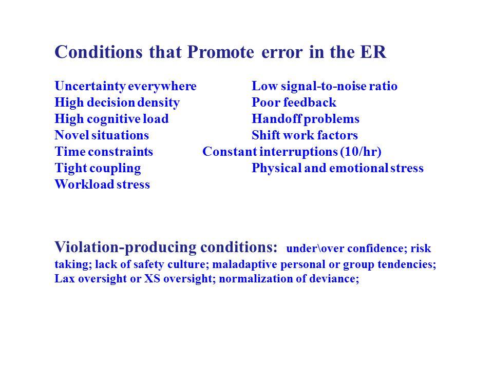 Overconfidence Setting: 2001.Slovenia – Academic Medical Center Intervention: 270 ICU deaths.