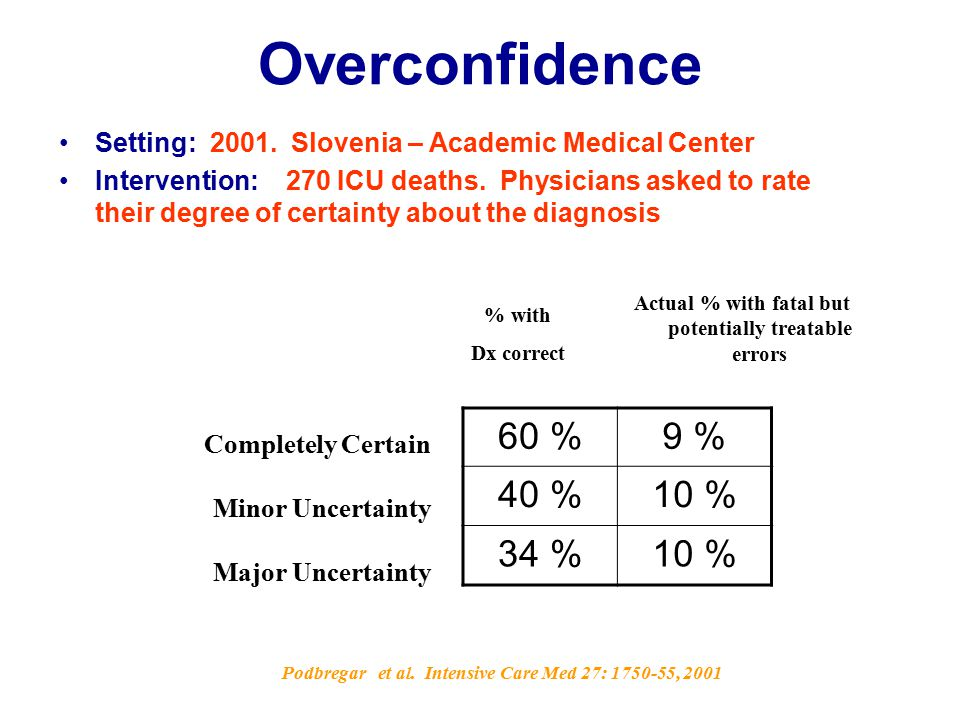 How Do Doctors Think ? Q 2: