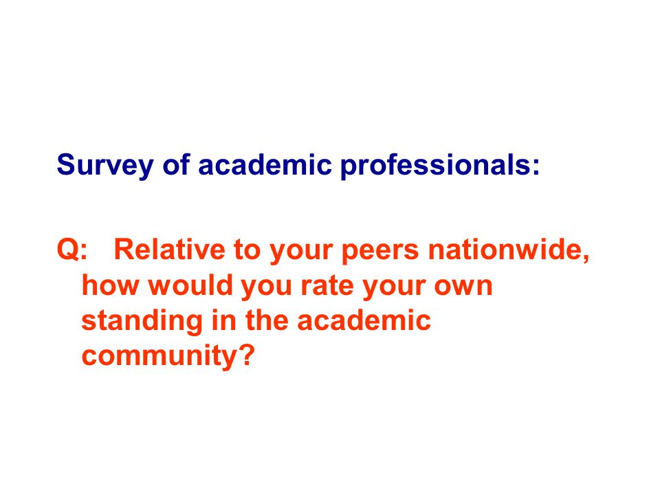 Survey of academic professionals: Q: Relative to your peers nationwide, how would you rate your own standing in the academic community.