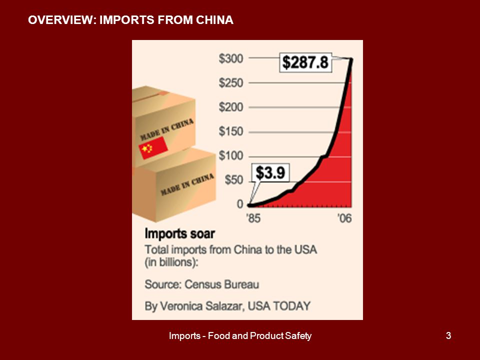 Imports - Food and Product Safety4 OVERVIEW: IMPORTS FROM CHINA