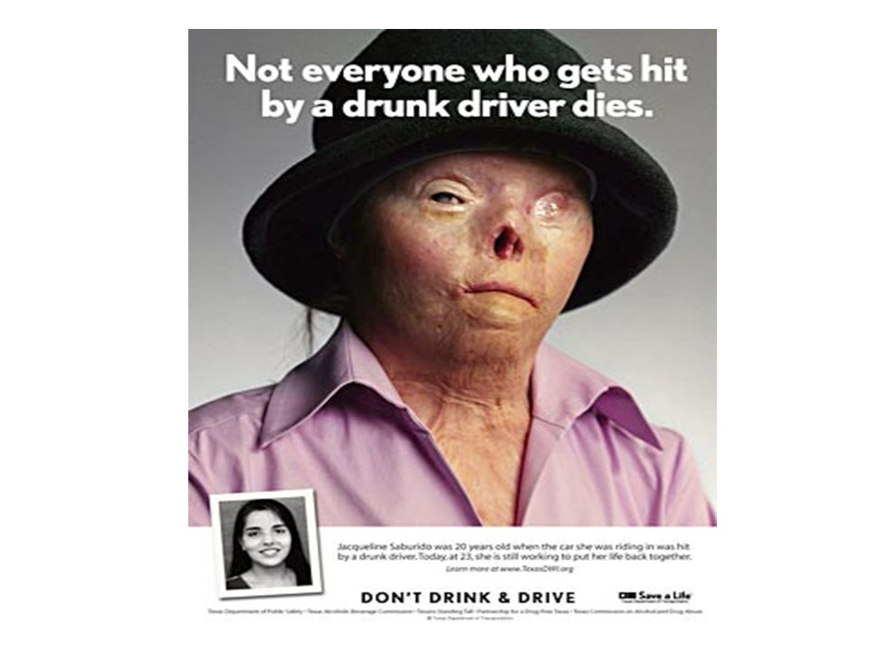 Effect on Society Drownings –Alcohol is involved in 34% Fires and burns –Half of burn victims above legal BAL Crime and violence –Homicides have alcohol involved 67% of the time –50% of rapists are intoxicated and 30% of victims Suicide –Half of all suicides are committed by alcoholics –Alcohol is related to impulsive suicides vs premeditated ones