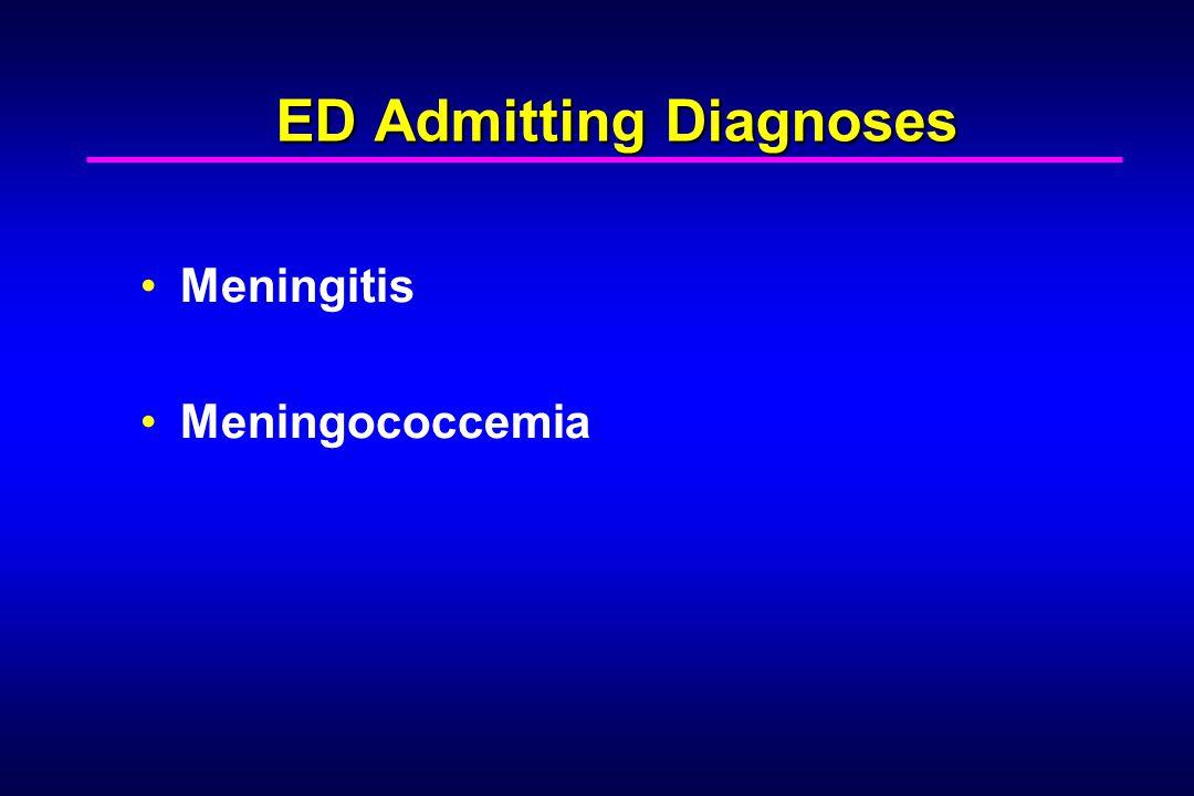 Pediatric Bacterial Meningitis Increasingly rare diagnosis, particularly since introduction of H.