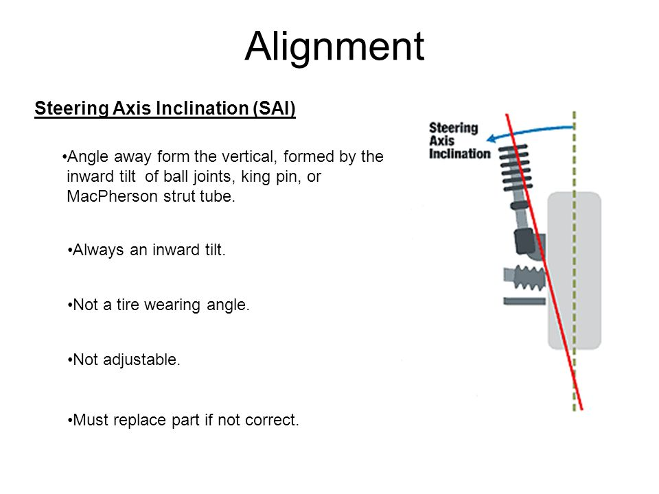 Alignment Toe-Out on Turns (Turning Radius) is the amount the front wheels toe-out when turning.