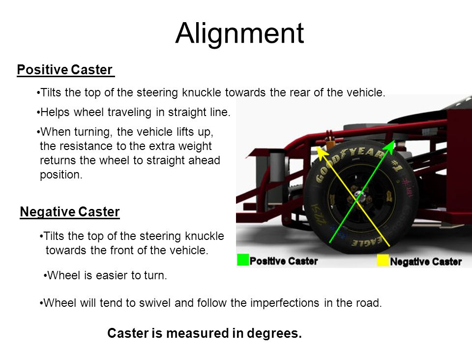 Alignment Caster-Road Crown Effect Road crown is normal slope towards the outer edge of the road surface.