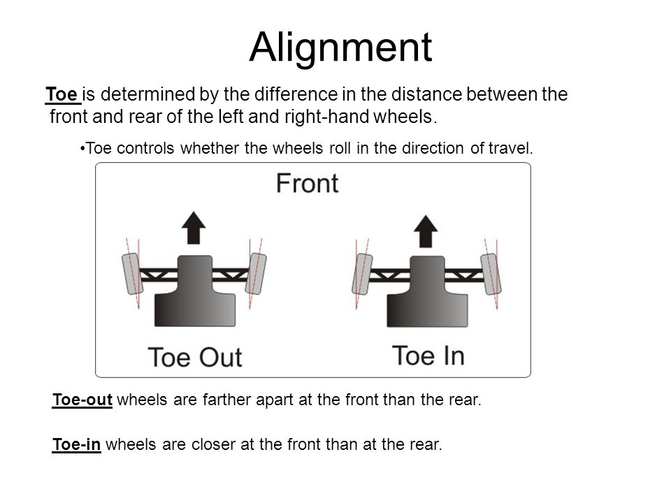 Alignment Rear-Wheel-Drive Toe Setting To compensate this the front wheels are set to have toe-in at the front wheels (1/16'' – ¼'').