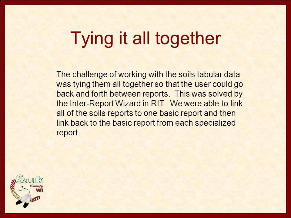 Basic Soils Report